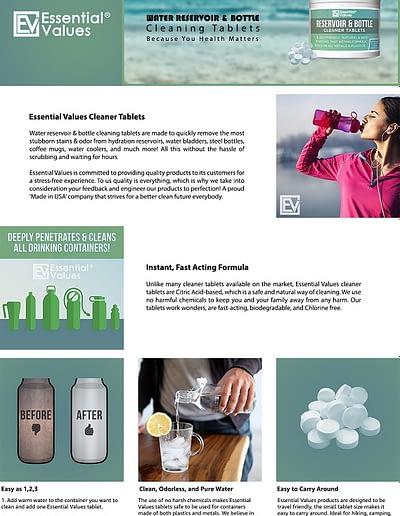Amazon Sponsored Brands